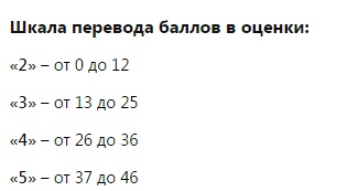 Шкала перевода отметок ОГЭ по биологии