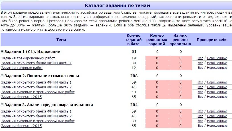 Портал РЕШУ ОГЭ для подготовки к экзамену по русскому