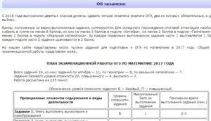 Информация об экзамене