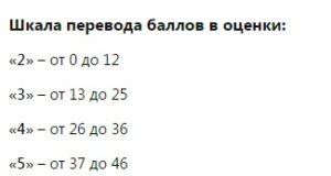 Шкала перевода отметок