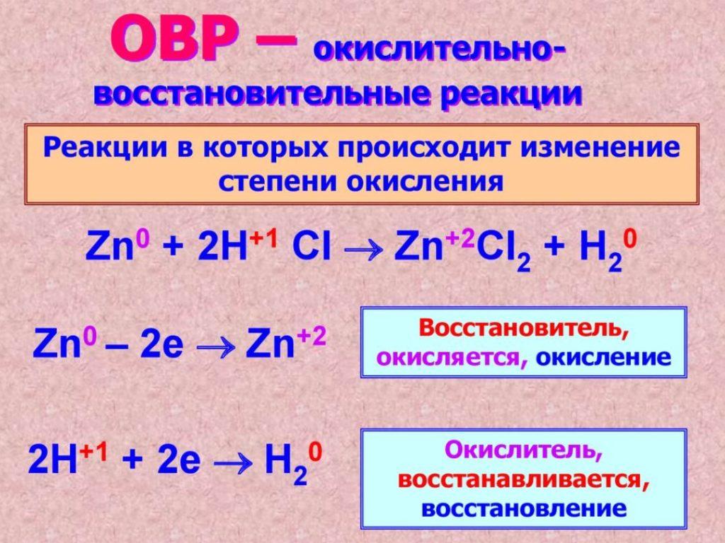 ОВР - Окислительно-восстановительные реакции